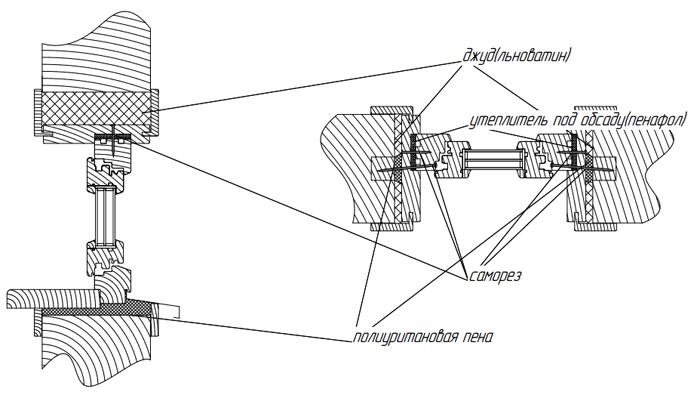 пример установки откоса (обсады)